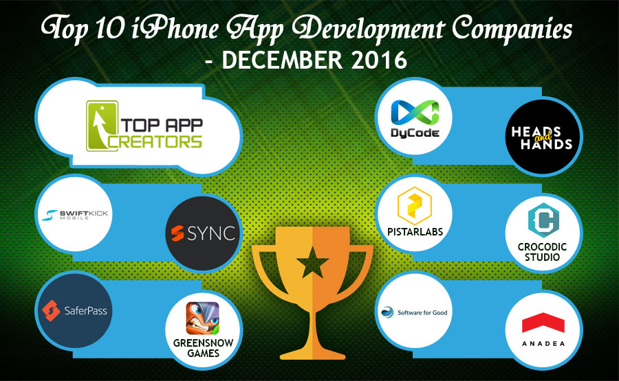top10-iphone-app-development-companies