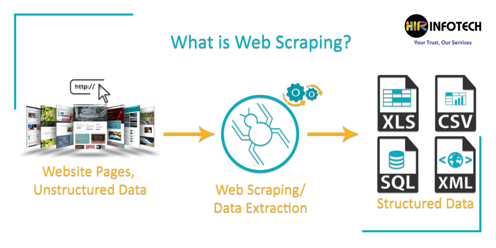 30073what-is-web-scraping.png