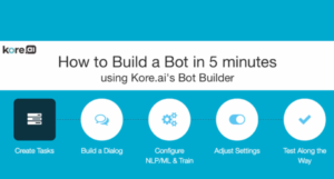 48785how-to-build-a-chat-bot-wide-300x161.png