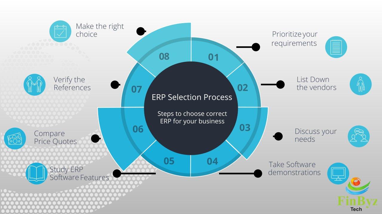593251-erp-selection-process.jpg
