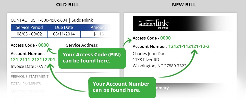 7142suddenlink-activation.jpg