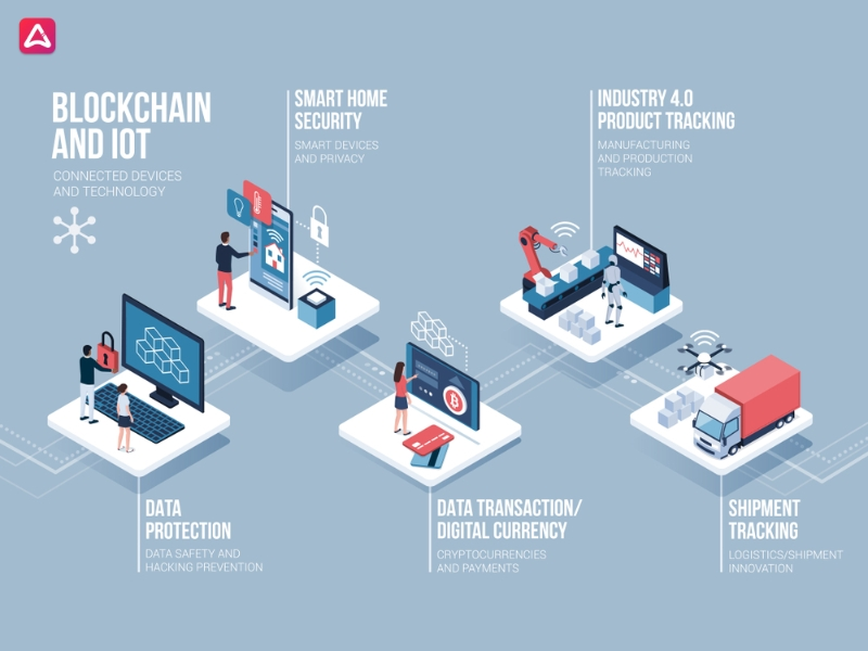 77652blockchain-and-the-internet-of-things-a-myriad-of-possibilities.jpg