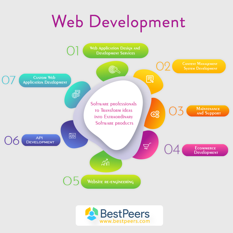85320ruby-on-rails-development-company--bestpeers-infosystem.jpg